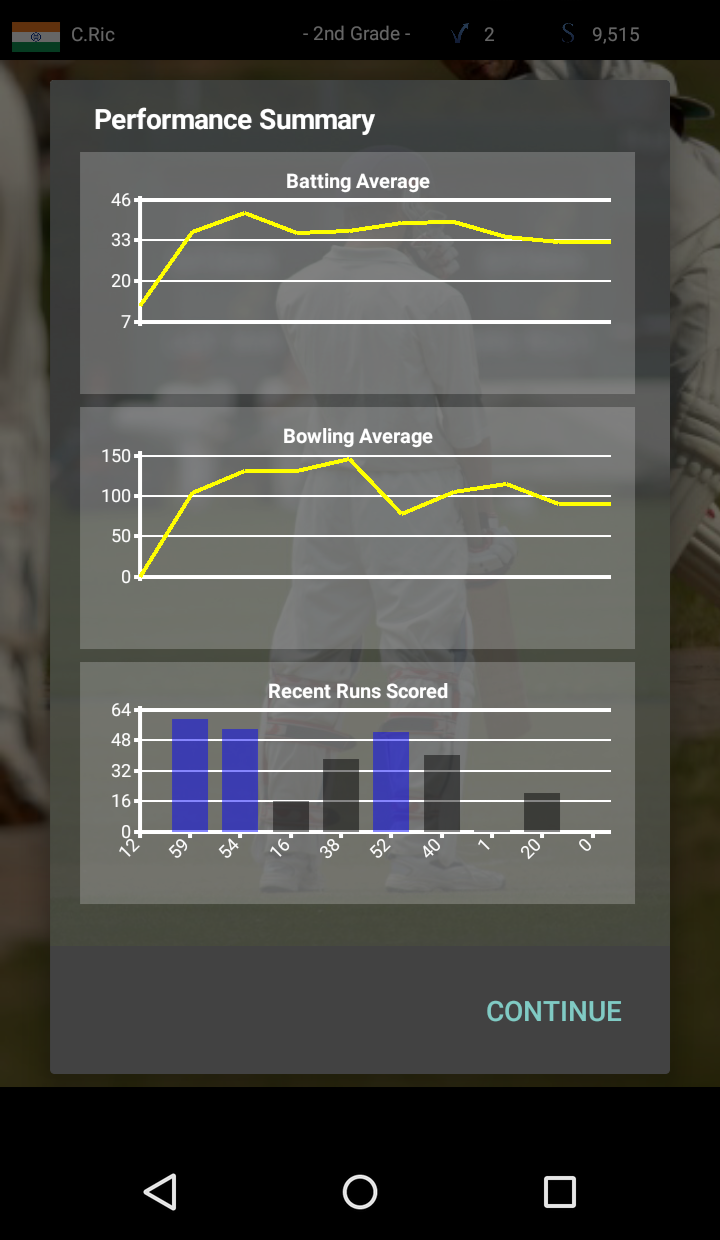 cricket player manager review